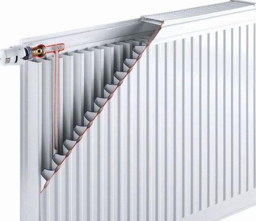 биметаллический радиатор для квартиры