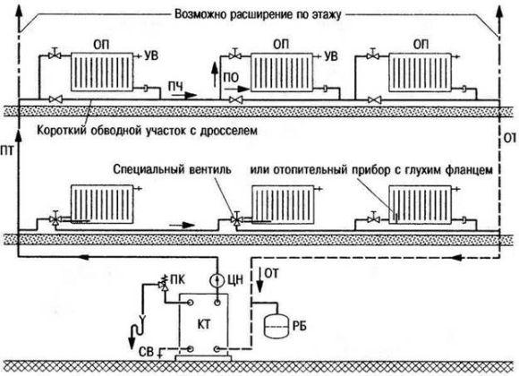 схема отопления 2х этажного дома с котлом
