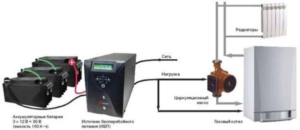 генератор и ибп в системе отпления