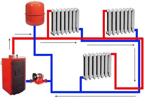 соединение с радиаторами в принудительной циркуляции 2х этажного дома