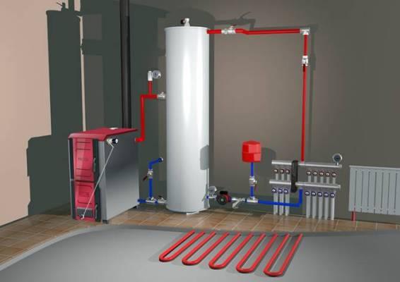 подключение газового котла к системе