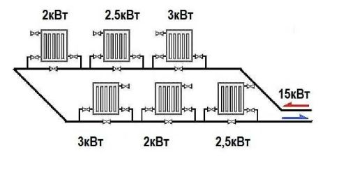 потребляемая мощность радиаторов