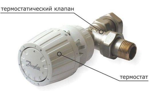 термостат с термостатическим клапаном