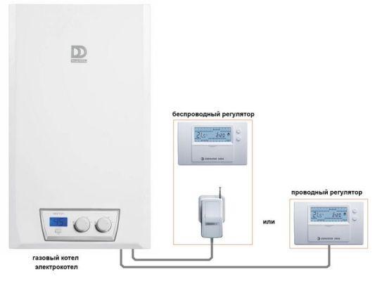 беспроводной и проводной терморегулятор для котла