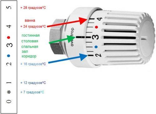 обозначение насечек на терморегуляторе котла