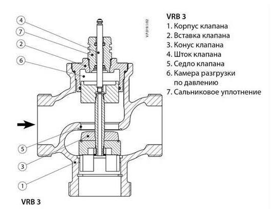 схема трехходового клапана