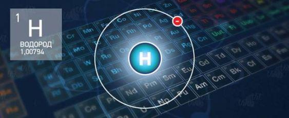 водород в таблице