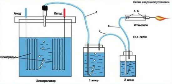 принцип водородного отопления