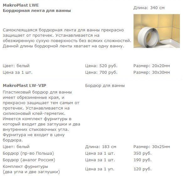 стоимость бордюрной ленты