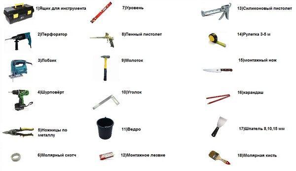 инструмент необходимый для монтажа