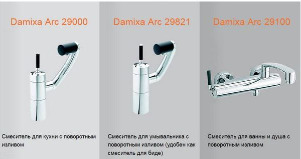 технические характеристики серии арк