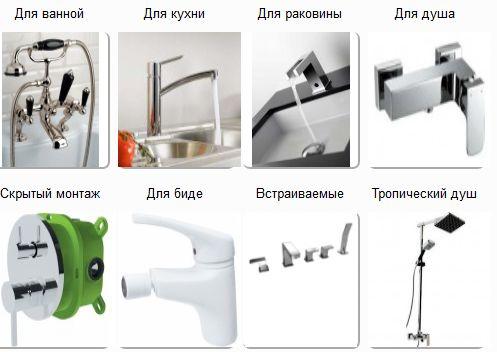 варианты смесителей для ванны