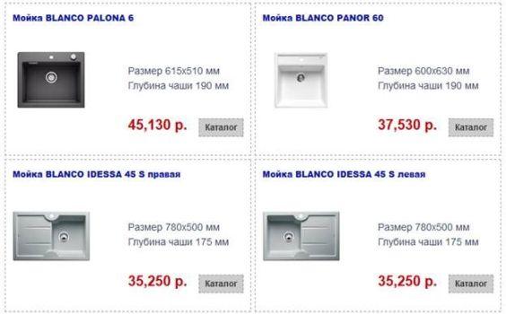 стоимость керамических раковин бланко