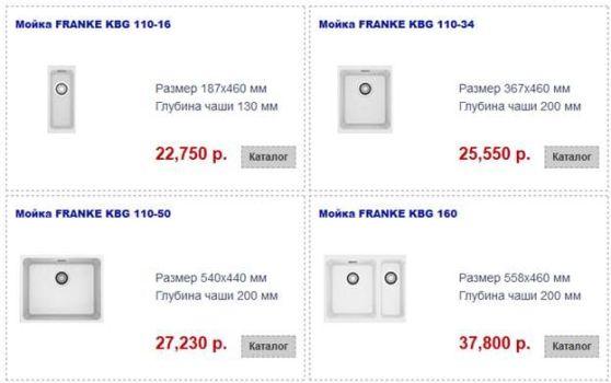 стоимость стеклянной франке раковины