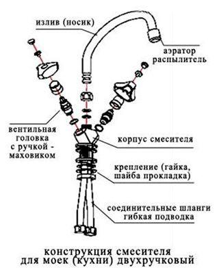 конструкция смесителя росинка для кухни