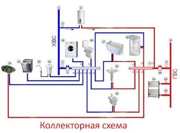 стандартная коллекторная схема
