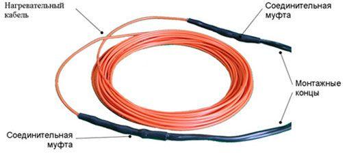 нагревательный кабель для разморозки труб