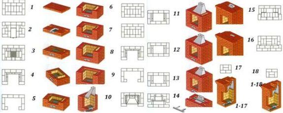 поэтапная схема камина