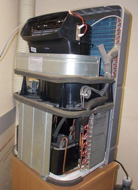внутренняя конструкция напольного кондиционера