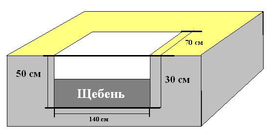 конструкция сплошного фундамента
