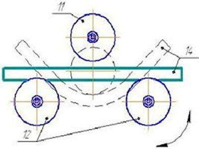 чертеж изготовления трубогиба для профильной трубы