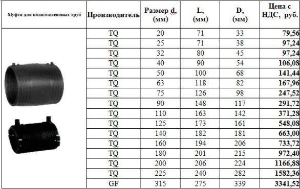 цена на муфту для пэ труб