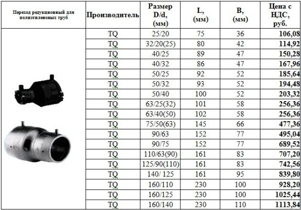 цена на переходник редукционный для пэ труб