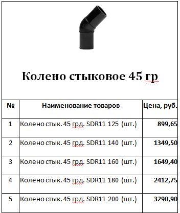 цены на стыковое колено