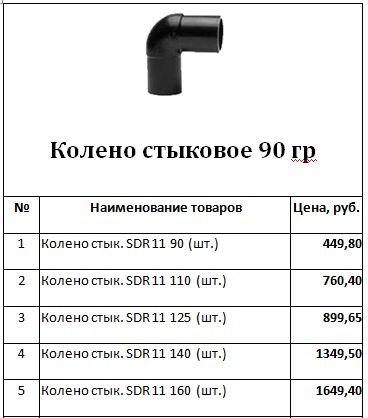 стоимость стыкового колена на 90 градусов