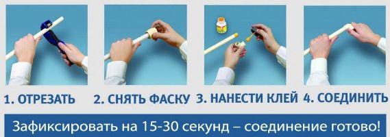метод соединения труб с помощью клея