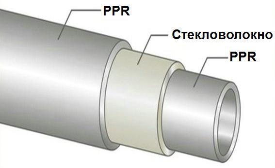 из чего сделана пластиковая труба
