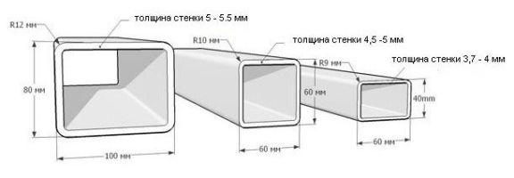 размеры профильных труб квадрат и прямоугольник