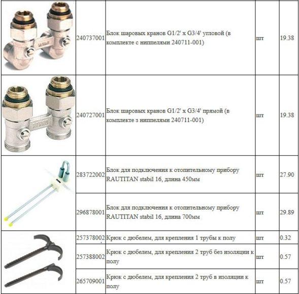 стоимость блоков и крюков рехау