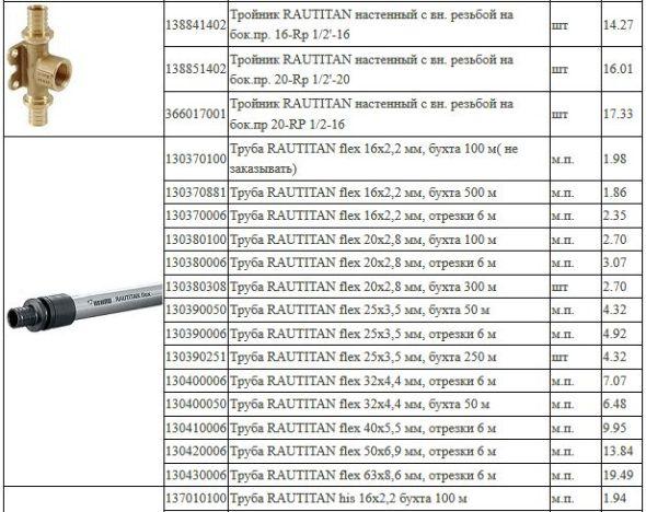 цена переходников и труб раутитан флекс