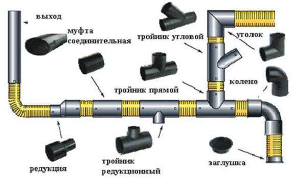 схема соединения пожарных труб