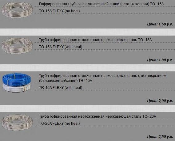 цены на гофрированные металлические трубы