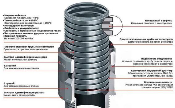 параметры нержавеющей трубы