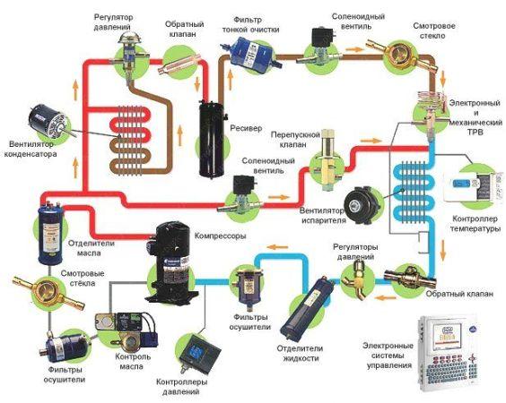 схема системы отопления с пп трубами