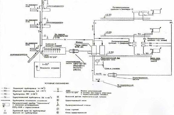 разводка схема отопления