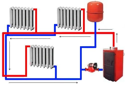 соединение труб с котлом отопления радиаторами