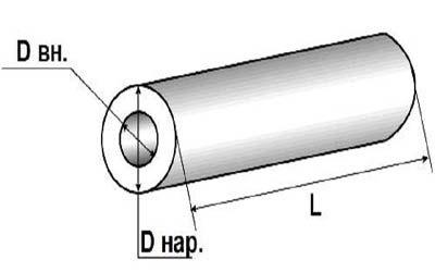 сечение труб пвх