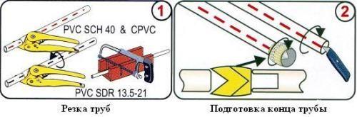 резка и подготовка трубы