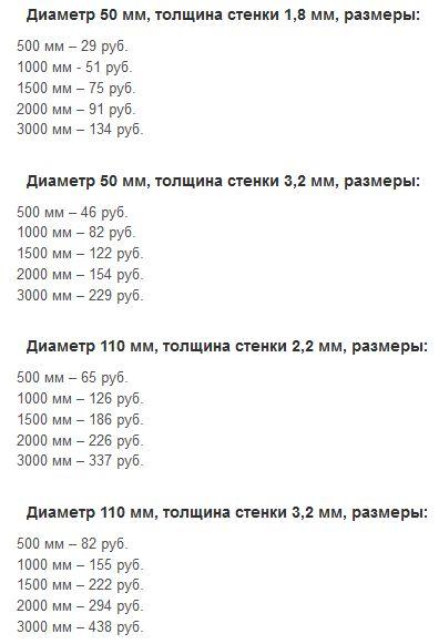 ориентировочные цены на трубы пвх