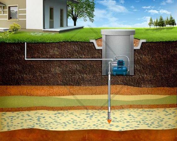 абиссинский колодец и домашнее водоснабжение