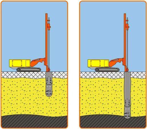 преимущество метода гидробурения скважины