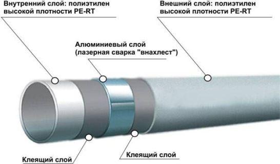 металопластиковая труба в системе водоснабжения дома от скважины