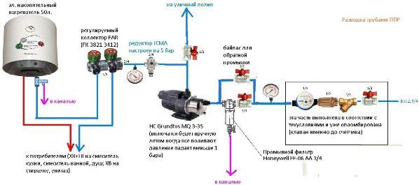 схема подключения к нагревателю