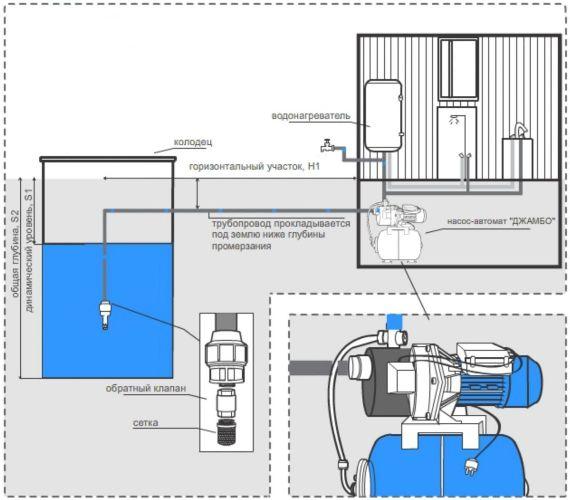 схема от колодца к насосу