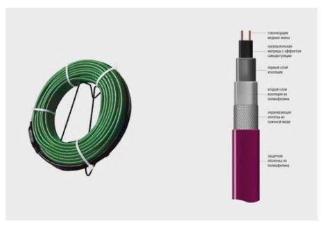 кабель для обогрева трубы